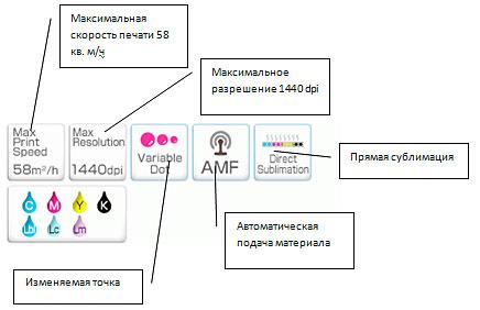 TextileJet DS-1600 2
