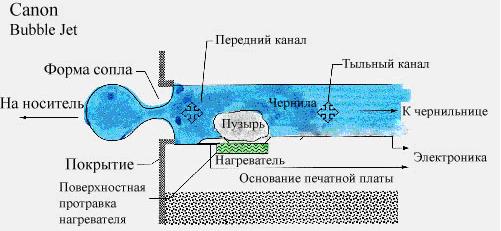 termostrujnaja-pechat-4